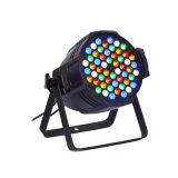 Indicatore luminoso di PARITÀ del LED