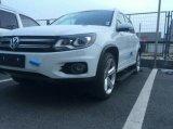 Auto Delen die Raad voor Volkswagen Tiguan in werking stellen