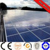 Модуль Mono и поли панели солнечных батарей 200W клетки сертификата Ce/IEC/TUV/UL солнечный