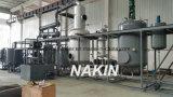 Los últimos productos innovadores utilizados Reciclaje de aceite de destilación al vacío