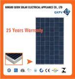 Um módulo solar policristalino da qualidade 260W 24V da classe