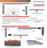 progressif de Glossy Art Paper Layflat Book Inc /DEC se plissant perçant le perforateur alimentant manuel et le Creaser