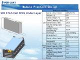 Bateria de lítio da Samsung SDI 37AH e 94ah Cell