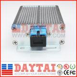 출력 전력 1550nm CATV Optical Mini Transmitter