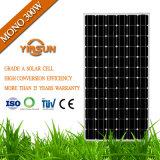 200W het monoZonnepaneel van de Module van de Macht van de Vernieuwbare Energie Flexibele Photovoltaic