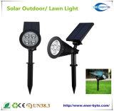 Im Freien Solarlicht/Rasen-Licht