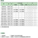 JP204E-9S4 en trois phases table multi-fonction