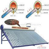 Super Heat Solar Pipe Thermal Collector