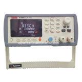 Medidor atual do escapamento para os capacitores (AT680)