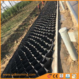 ブレイクの道路工事のためのプラスチックHDPEの土の安定装置Geocell