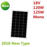 mono comitato solare di 18V 120W 125W (2018)