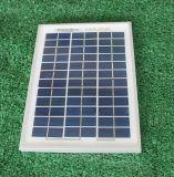 modulo solare 20W per il servizio della Bangladesh con il certificato di Idcol