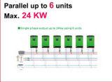 Selbstüberbrückungs-Solar Energy beweglicher Inverter mit Fernsteuerungsfunktion und Bekehrter DC Spannung zum Wechselstrom