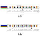 7.2W/M SMD5060 RGB適用範囲が広いLEDの滑走路端燈