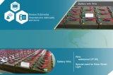 batería sin necesidad de mantenimiento de la alta calidad 12V120ah para la luz de calle solar
