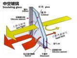 Doppia macchina di vetro/robot automatico del sigillante/linea di produzione di vetro d'isolamento
