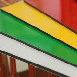 Painel composto de alumínio contínuo da cor PVDF do bom nivelamento