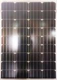comitato solare monocristallino 100W per potere verde con il prezzo inferiore