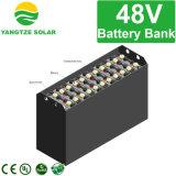 Bateria recarregável dos PRECÁRIOS 2V 1500ah do nascer do sol de Guangzhou