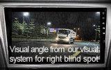 Carro de Autopeças Câmara ponto cego para a direita