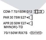 IP65 096のよい価格LEDの庭ライト