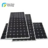 Pv-PolySonnenkollektor für Sonnenenergie