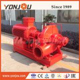 Automatischer Motor-horizontale Riss-Fall-Pumpe