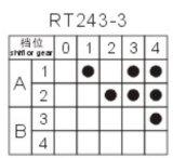 5 de Roterende Schakelaar van de positie met 16A 250V (rt243-3)