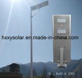 Al aire libre todos en una luz de calle solar integrada del LED