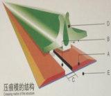 PVC折り目が付くマトリックス(STMXの標準タイプ)
