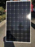 24V comitato solare 250W per il sistema solare commerciale