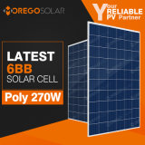 Alta eficiencia China PV Poli Panel Solar 275W 270W 265W 250W con precio asequible.