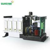 Sq5 Schakelaar van de Overdracht van de Schakelaar 3200A van de Omschakeling van ATS de Automatische voor Generator