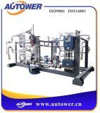 Fabricante montado do controle de carregamento patim petroquímica
