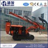 送風穴の金鉱山の鋭い装置(HF115Y)