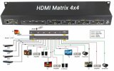 Conmutador HDMI HDMI: Matrix Router Switch 4x4+divisor. Matriz de HDMI