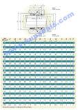 Selo mecânico Bm3a de Fluliten para as bombas de vários estágios e da caldeira da água de alimentação