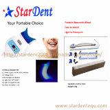 Zähne, die bewegliche helle Maschine für zahnmedizinisches Gerät weiß werden