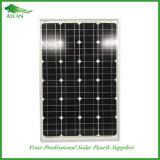 Mono изготовление панели солнечных батарей 60W от Ningbo Китая