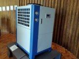 注入機械のための産業水スリラー