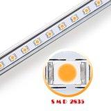 LEDの照明パネルの商業オフィスの学校の天井板ライトは1200年x 600mmを引込めた