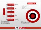 PVC черное 305m/Drum Стандартн-Экрана коаксиального кабеля Rg7 CATV