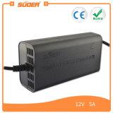 Suoer Портативное зарядное устройство 12V 5A Неуправляемые Fast зарядное устройство с трехфазной режиме зарядки (SON-1205)