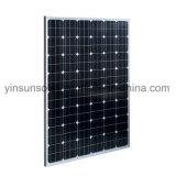 Usine de la vente directe 190W monocristallin panneau solaire pour l'énergie solaire