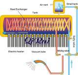 Aquecedor de água solar com tubo de vidro de pressão com aprovação Ce