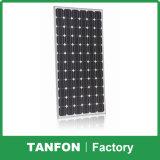 1kw 2kw 3kw precio por vatio de paneles solares