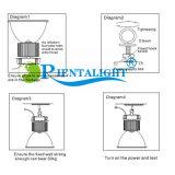 Классицистический алюминиевый свет залива светильника 150W СИД пакгауза снабжения жилищем высокий