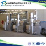 Verbrennungsofen für überschüssige Einäscherung mit ISO-Cer