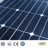 Comitato solare 280W di Monocrystyalline di applicazioni di BIPV con il prezzo competitivo