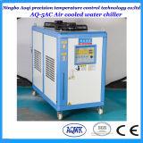 Kühlsystem des industriellen wassergekühlten Kühler-14.3kw für die Galvanisierung